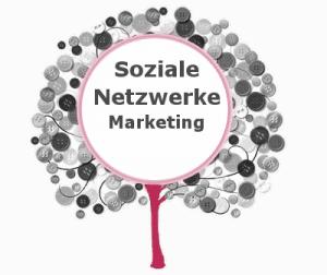 Einrichtung Soziale Netzwerke für Ihr Marketing Facebook Google+