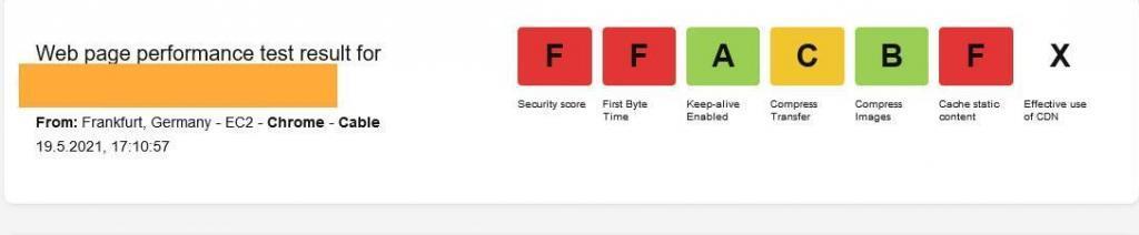 Prüfung-Google-Core-Web-Vitals