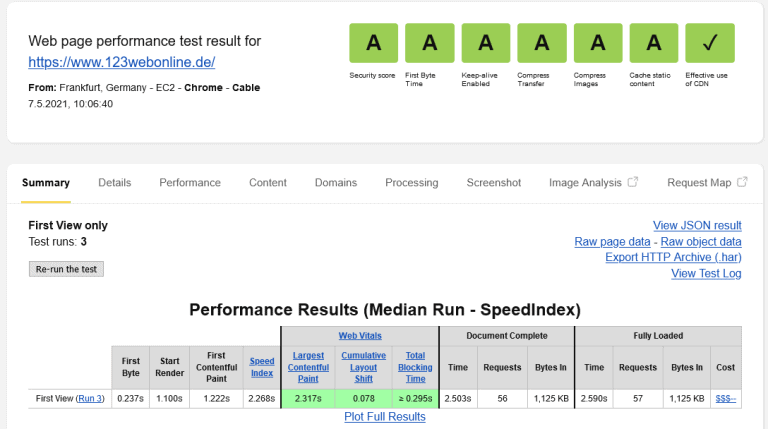 Testbericht Google Web Vitals